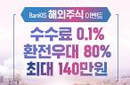 해외주식 종합이벤트 (수수료0.1% + 환전우대80% +최대140만원)(1월) 이벤트 이미지
